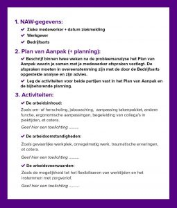 Re integratieplan opstellen checklist